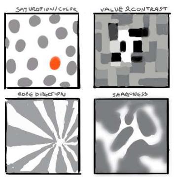 材质绘制的色彩理论 Color Theory
